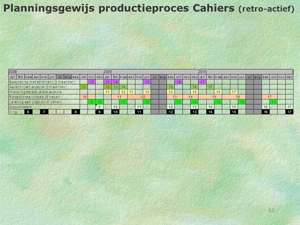 13 Planningsgewijs productieproces Cahiers (retro-actief)