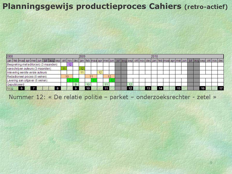 10 Planningsgewijs productieproces Cahiers (retro-actief) Nummer 13: « Wat doet de politie »
