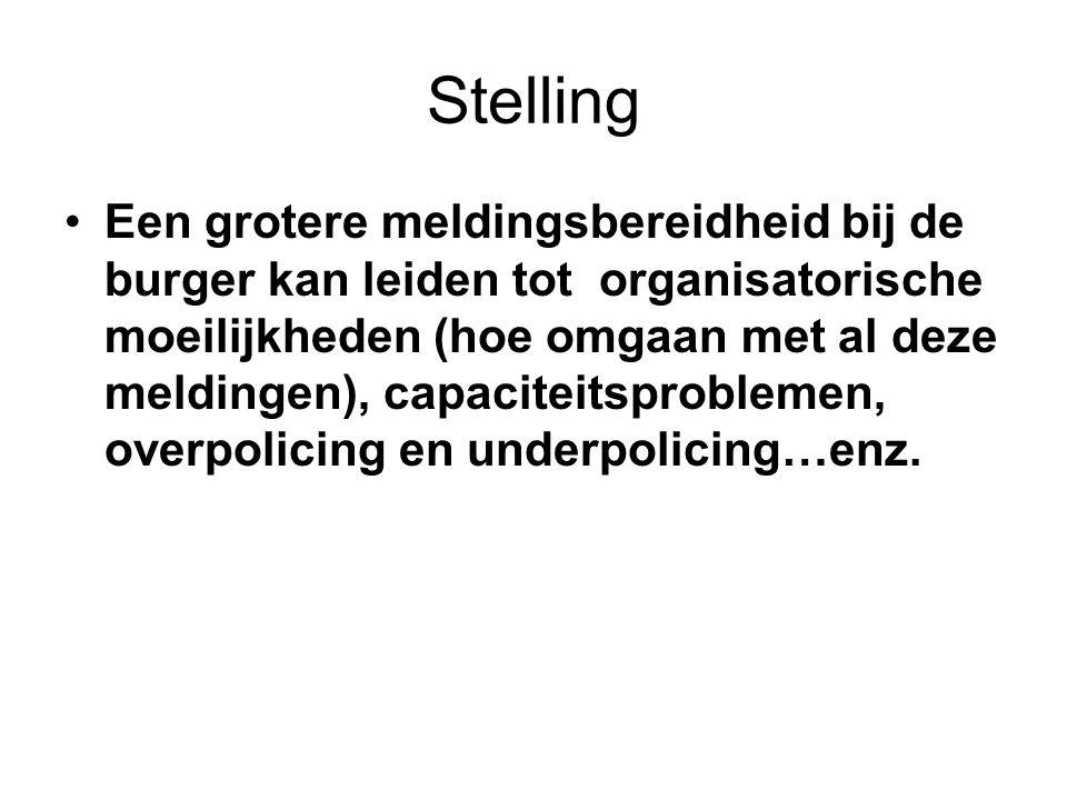 Stelling Een grotere meldingsbereidheid bij de burger kan leiden tot organisatorische moeilijkheden (hoe omgaan met al deze meldingen), capaciteitsproblemen, overpolicing en underpolicing…enz.