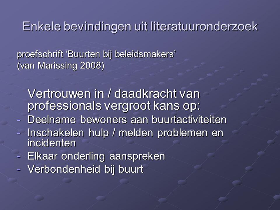 Enkele bevindingen uit literatuuronderzoek proefschrift 'Buurten bij beleidsmakers' (van Marissing 2008) Vertrouwen in / daadkracht van professionals