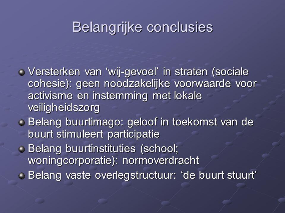 Belangrijke conclusies Versterken van 'wij-gevoel' in straten (sociale cohesie): geen noodzakelijke voorwaarde voor activisme en instemming met lokale veiligheidszorg Belang buurtimago: geloof in toekomst van de buurt stimuleert participatie Belang buurtinstituties (school; woningcorporatie): normoverdracht Belang vaste overlegstructuur: 'de buurt stuurt'