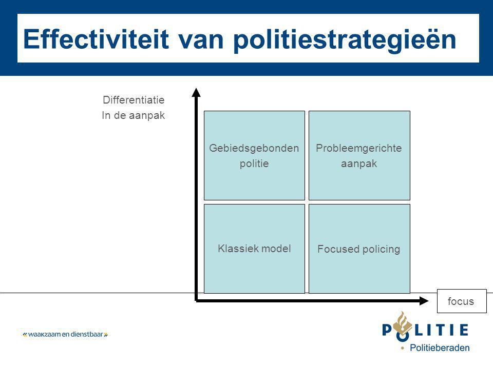 Effectiviteit van politiestrategieën Klassiek model Gebiedsgebonden politie Probleemgerichte aanpak Focused policing focus Differentiatie In de aanpak