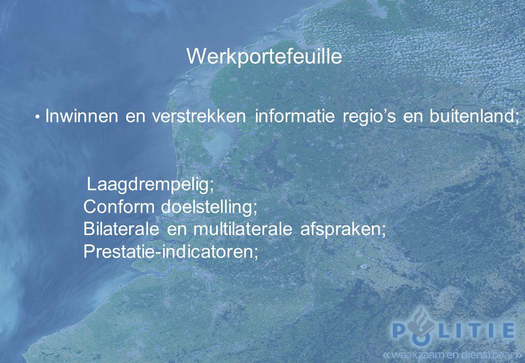 Werkportefeuille Inwinnen en verstrekken informatie regio's en buitenland; Laagdrempelig; Conform doelstelling; Bilaterale en multilaterale afspraken; Prestatie-indicatoren;