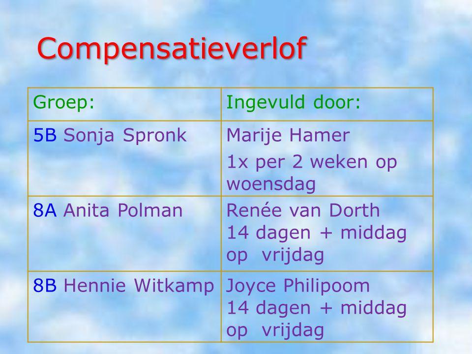 Compensatieverlof Groep:Ingevuld door: 5B Sonja SpronkMarije Hamer 1x per 2 weken op woensdag 8A Anita PolmanRenée van Dorth 14 dagen + middag op vrij