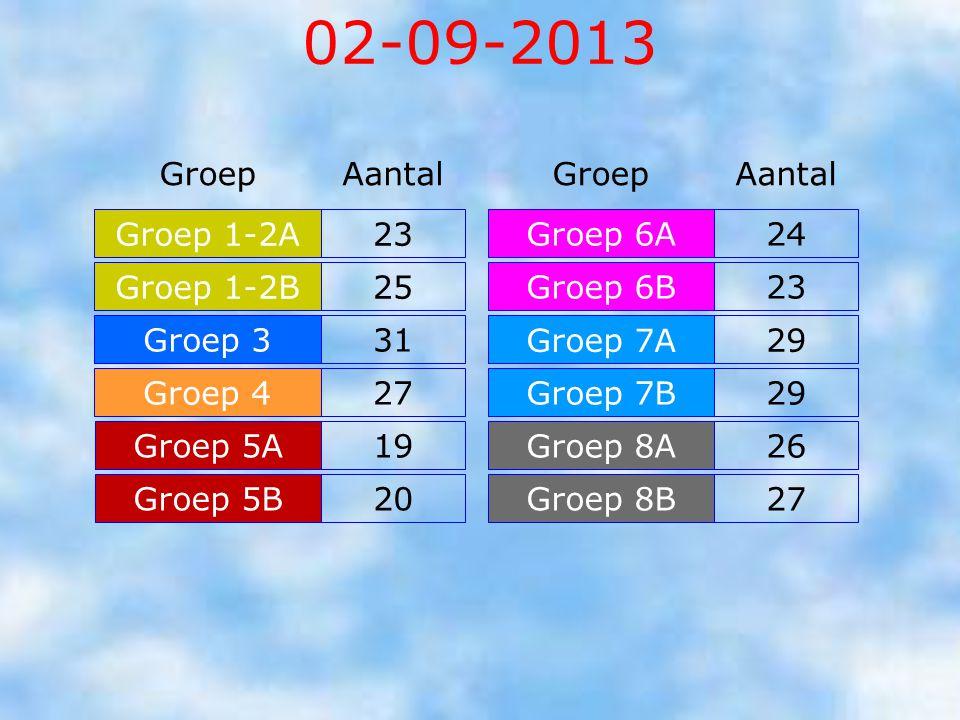 02-09-2013 Groep 4 Groep 3 Groep 1-2B Groep 1-2A23 Groep 5A19 25 31 27 Groep 5B20 Groep 6A24 Groep 6B23 Groep 7A Groep 7B 29 Groep 8A Groep 8B 26 27 G