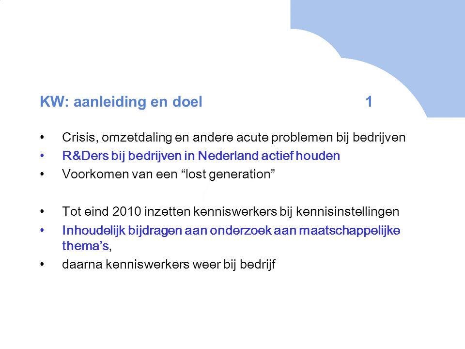 KW: aanleiding en doel1 Crisis, omzetdaling en andere acute problemen bij bedrijven R&Ders bij bedrijven in Nederland actief houden Voorkomen van een lost generation Tot eind 2010 inzetten kenniswerkers bij kennisinstellingen Inhoudelijk bijdragen aan onderzoek aan maatschappelijke thema's, daarna kenniswerkers weer bij bedrijf