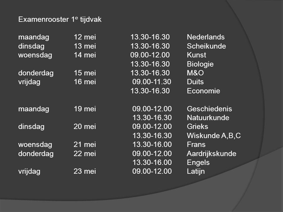 Examenrooster 1 e tijdvak maandag 12 mei13.30-16.30 Nederlands dinsdag13 mei13.30-16.30 Scheikunde woensdag 14 mei 09.00-12.00 Kunst 13.30-16.30 Biologie donderdag15 mei13.30-16.30 M&O vrijdag 16 mei 09.00-11.30 Duits 13.30-16.30 Economie maandag19 mei 09.00-12.00 Geschiedenis 13.30-16.30Natuurkunde dinsdag 20 mei 09.00-12.00 Grieks 13.30-16.30 Wiskunde A,B,C woensdag 21 mei 13.30-16.00 Frans donderdag 22 mei 09.00-12.00 Aardrijkskunde 13.30-16.00Engels vrijdag 23 mei 09.00-12.00Latijn