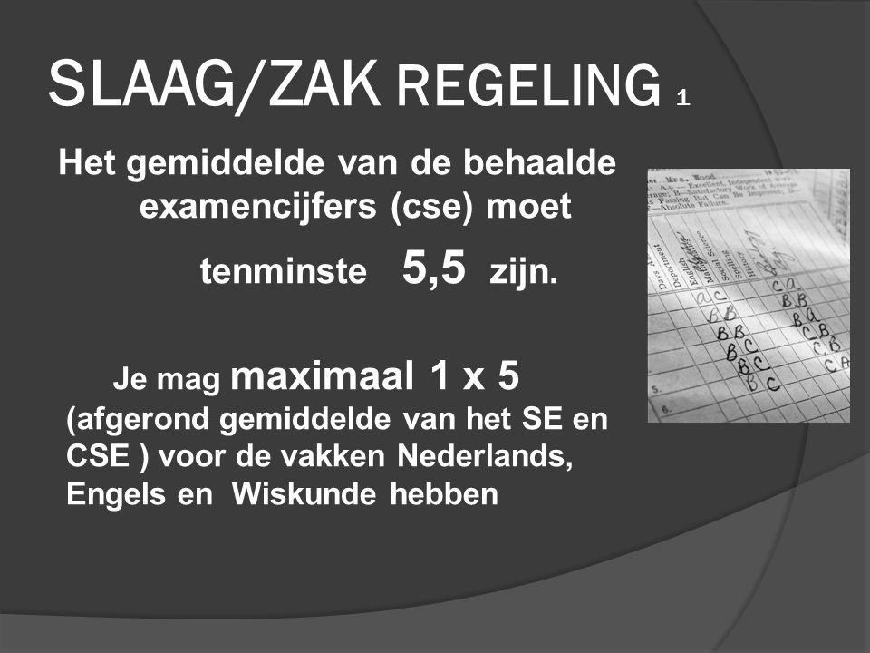 SLAAG/ZAK REGELING 1 Het gemiddelde van de behaalde examencijfers (cse) moet tenminste 5,5 zijn. Je mag maximaal 1 x 5 (afgerond gemiddelde van het SE