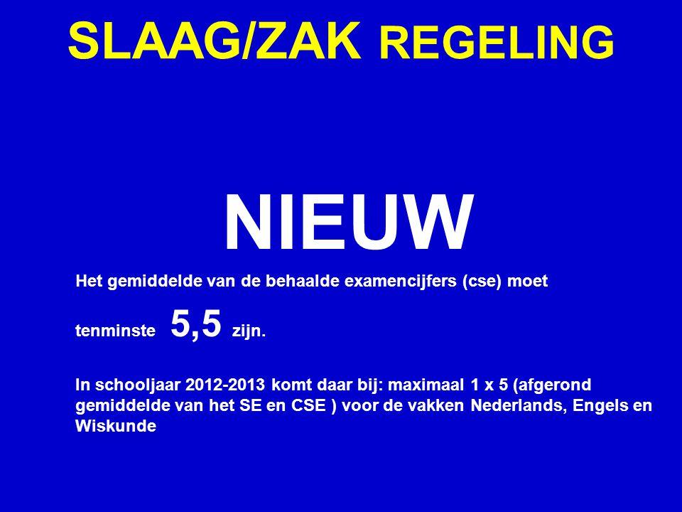 SLAAG/ZAK REGELING NIEUW Het gemiddelde van de behaalde examencijfers (cse) moet tenminste 5,5 zijn.