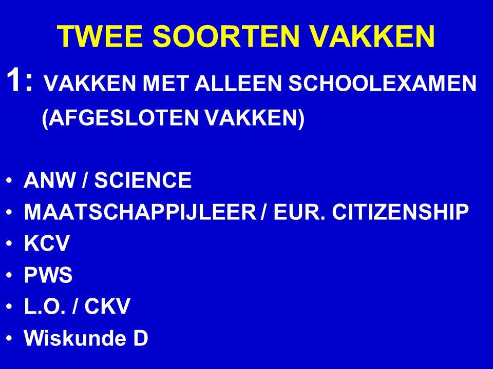 TWEE SOORTEN VAKKEN 1: VAKKEN MET ALLEEN SCHOOLEXAMEN (AFGESLOTEN VAKKEN) ANW / SCIENCE MAATSCHAPPIJLEER / EUR.
