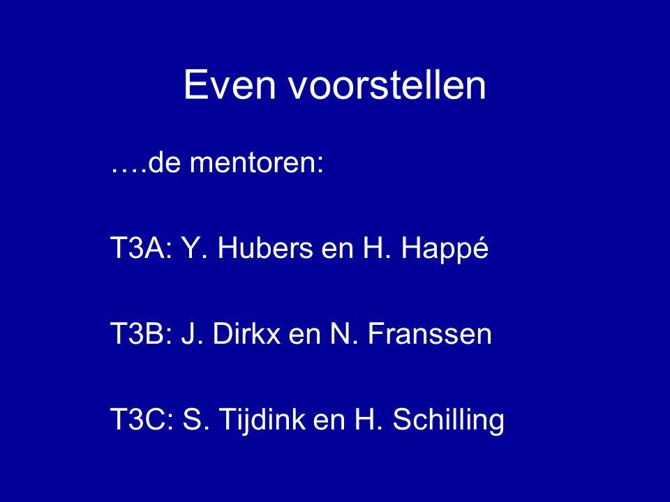 Even voorstellen ….de mentoren: T3A: Y. Hubers en H. Happé T3B: J. Dirkx en N. Franssen T3C: S. Tijdink en H. Schilling