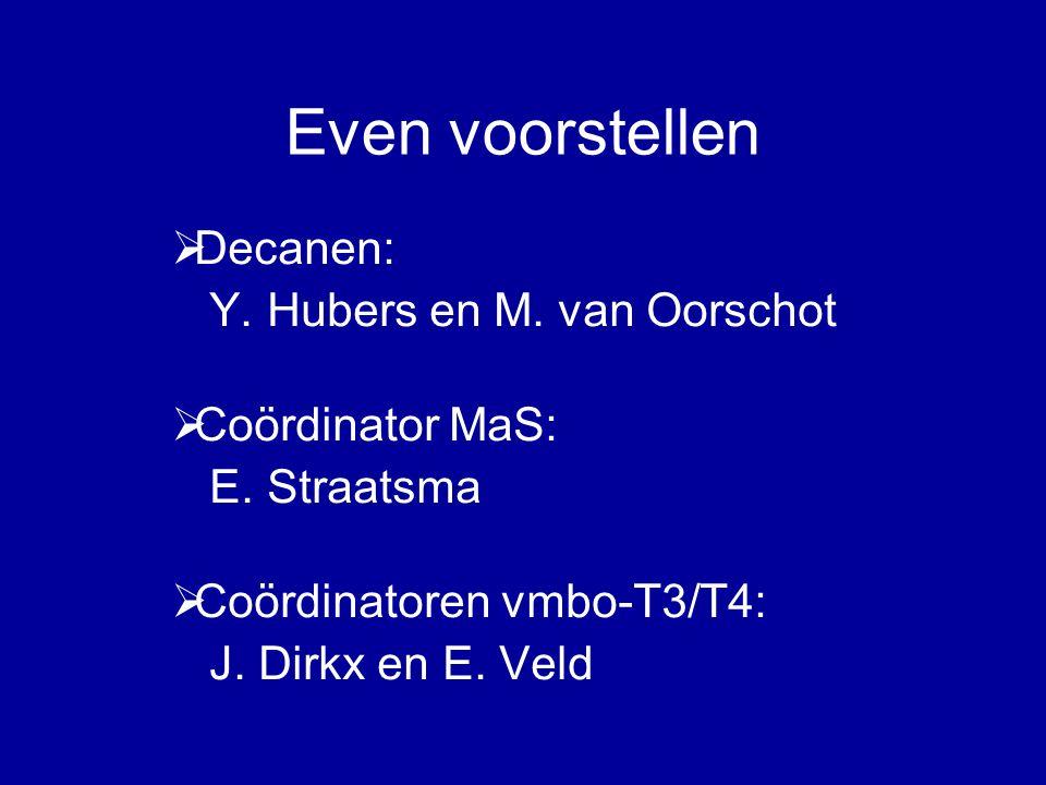 Even voorstellen  Decanen: Y. Hubers en M. van Oorschot  Coördinator MaS: E. Straatsma  Coördinatoren vmbo-T3/T4: J. Dirkx en E. Veld