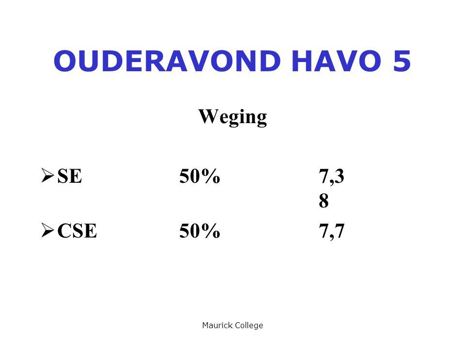 Maurick College OUDERAVOND HAVO 5 Weging  SE50%7,3 8  CSE50%7,7