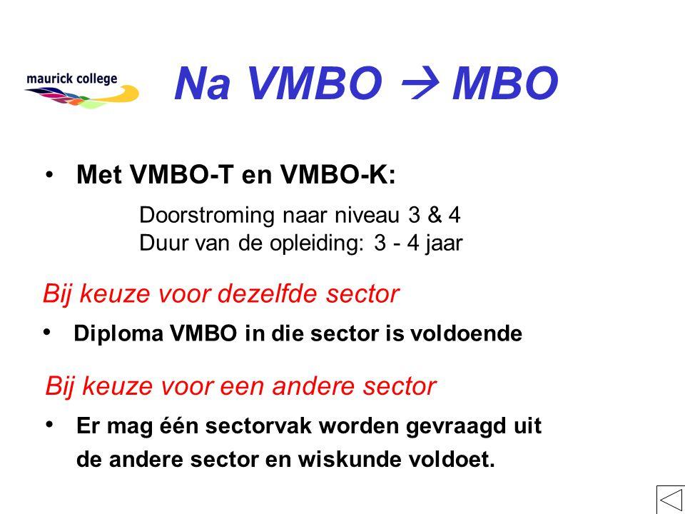 Doorstroming naar niveau 3 & 4 Duur van de opleiding: 3 - 4 jaar Na VMBO  MBO Met VMBO-T en VMBO-K: Bij keuze voor dezelfde sector Diploma VMBO in di