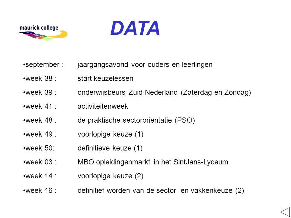 september :jaargangsavond voor ouders en leerlingen week 38 : start keuzelessen week 39 : onderwijsbeurs Zuid-Nederland (Zaterdag en Zondag) week 41 :