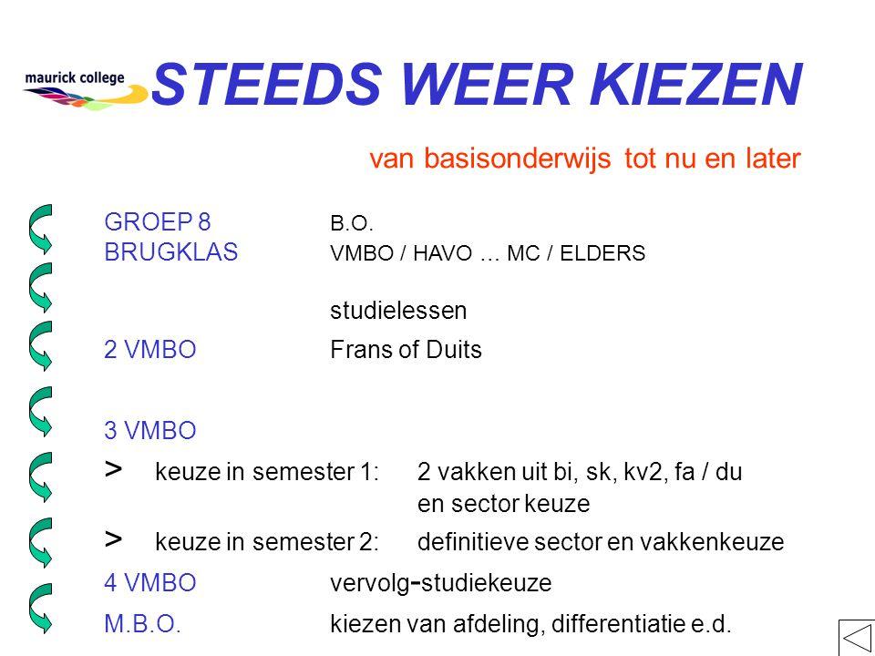 STEEDS WEER KIEZEN GROEP 8 B.O. BRUGKLAS VMBO / HAVO … MC / ELDERS studielessen 2 VMBOFrans of Duits 3 VMBO > keuze in semester 1: 2 vakken uit bi, sk