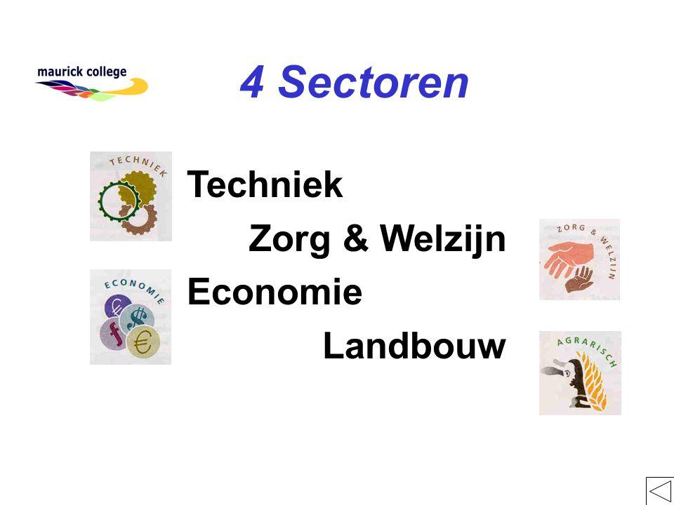 Techniek Zorg & Welzijn Economie Landbouw 4 Sectoren