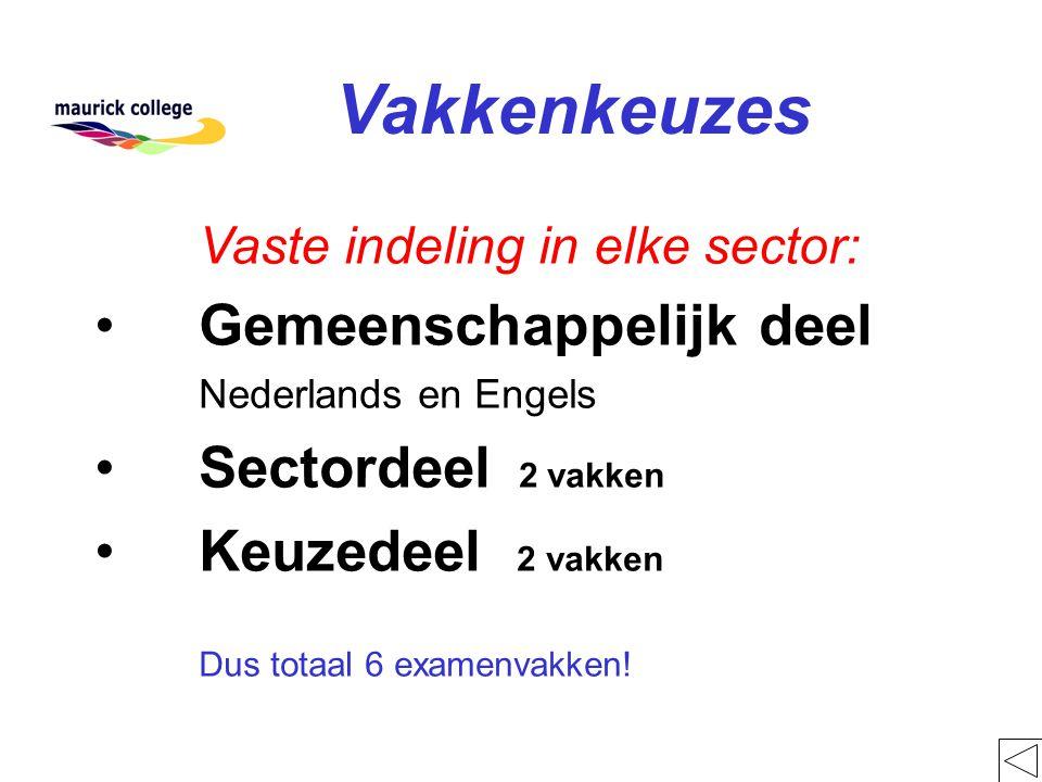 Vakkenkeuzes Vaste indeling in elke sector: Gemeenschappelijk deel Nederlands en Engels Sectordeel 2 vakken Keuzedeel 2 vakken Dus totaal 6 examenvakk