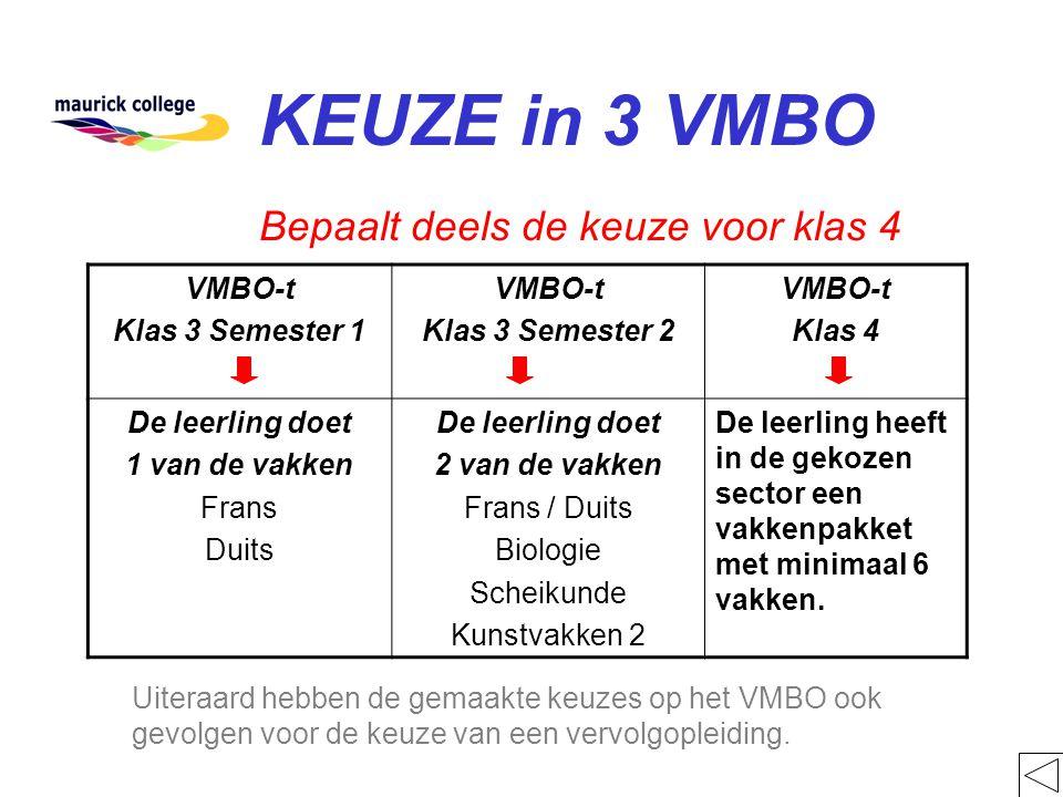 KEUZE in 3 VMBO Bepaalt deels de keuze voor klas 4 Uiteraard hebben de gemaakte keuzes op het VMBO ook gevolgen voor de keuze van een vervolgopleiding