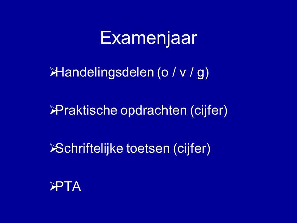 Examenjaar  Handelingsdelen (o / v / g)  Praktische opdrachten (cijfer)  Schriftelijke toetsen (cijfer)  PTA