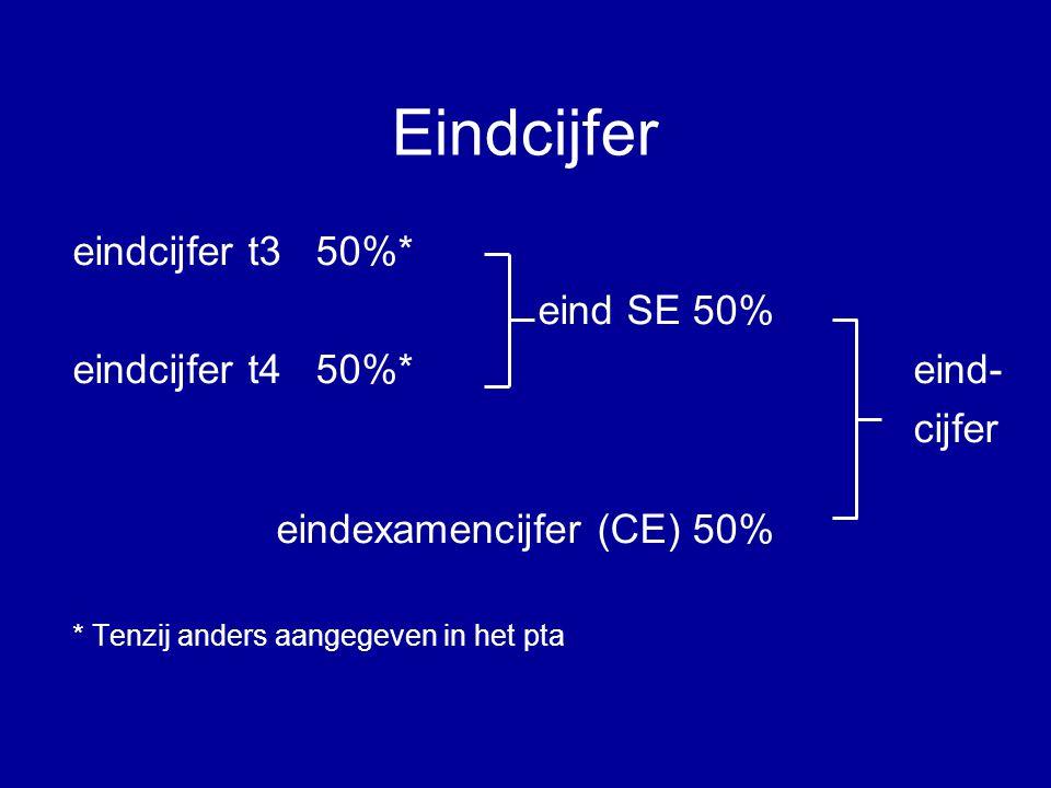 Eindcijfer eindcijfer t3 50%* eind SE 50% eindcijfer t4 50%*eind- cijfer eindexamencijfer (CE) 50% * Tenzij anders aangegeven in het pta