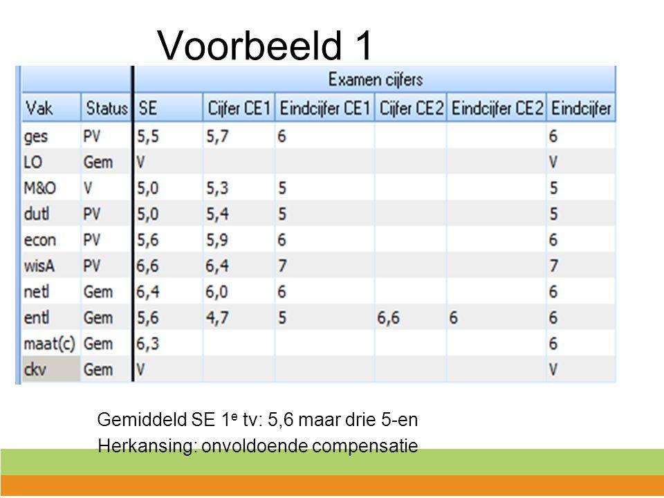 Voorbeeld 1 Gemiddeld SE 1 e tv: 5,6 maar drie 5-en Herkansing: onvoldoende compensatie