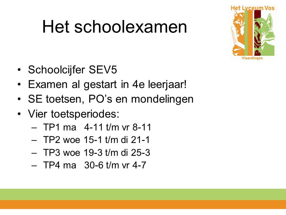 Het schoolexamen Schoolcijfer SEV5 Examen al gestart in 4e leerjaar! SE toetsen, PO's en mondelingen Vier toetsperiodes: – TP1 ma 4-11 t/m vr 8-11 – T