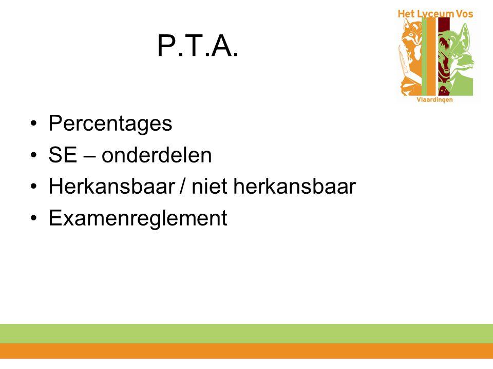 P.T.A. Percentages SE – onderdelen Herkansbaar / niet herkansbaar Examenreglement