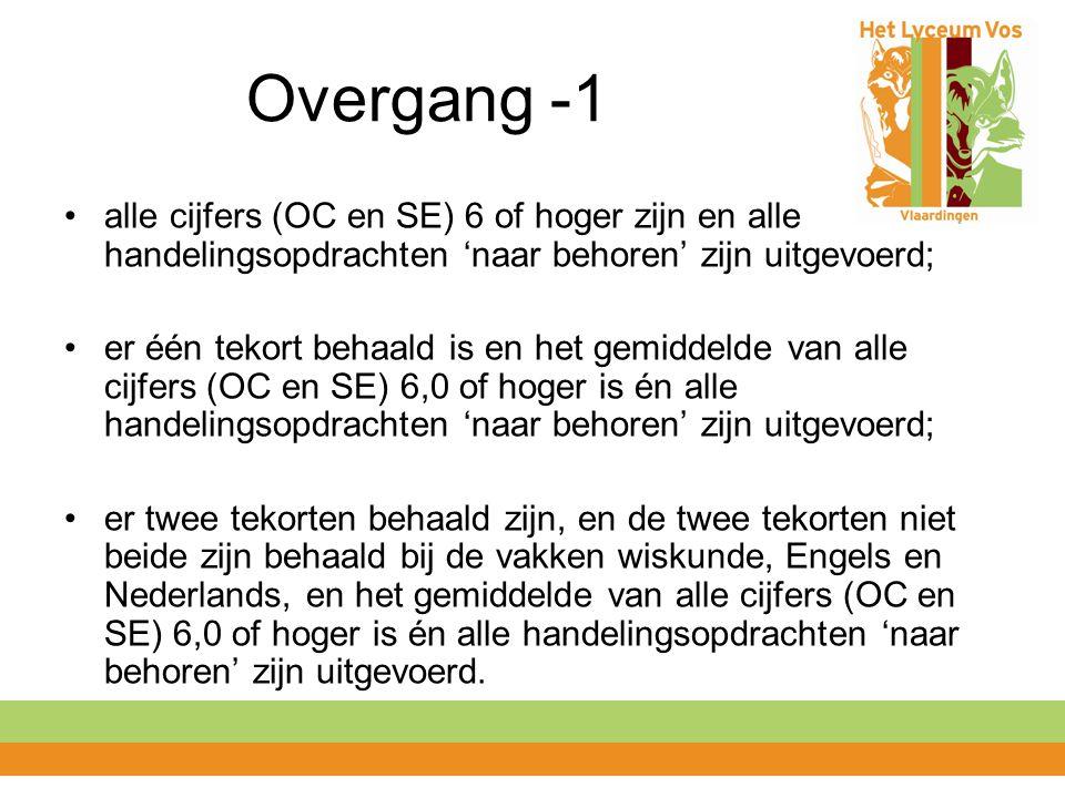 Overgang -1 alle cijfers (OC en SE) 6 of hoger zijn en alle handelingsopdrachten 'naar behoren' zijn uitgevoerd; er één tekort behaald is en het gemid