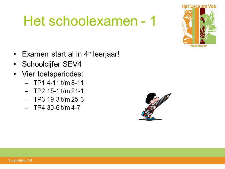 Het schoolexamen - 1 Examen start al in 4 e leerjaar.