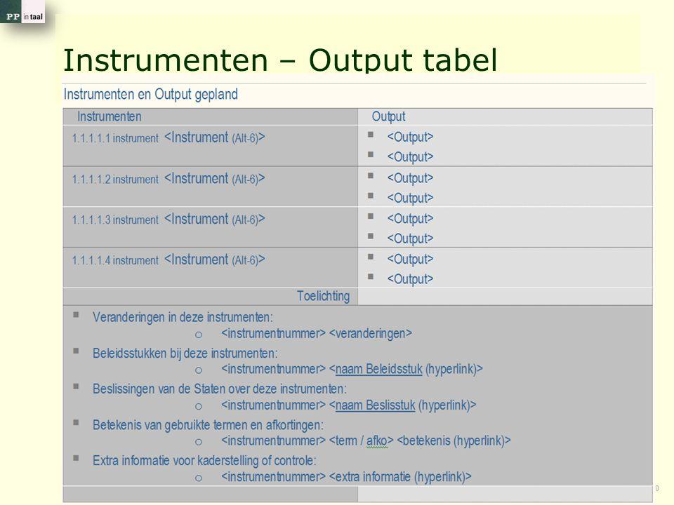 10 Instrumenten – Output tabel