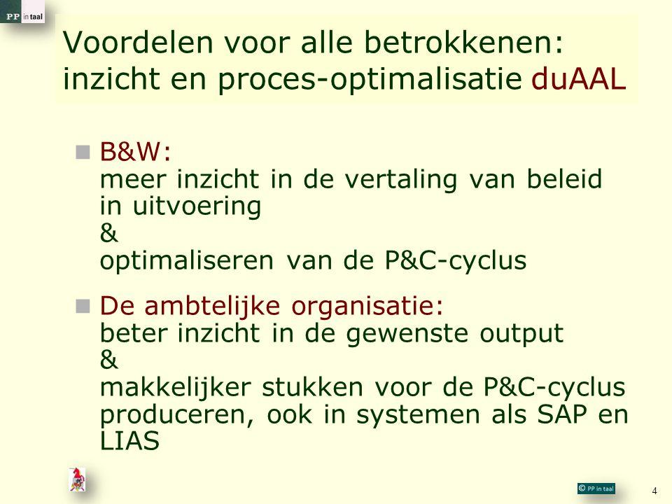 Voordelen voor alle betrokkenen: inzicht en proces-optimalisatie duAAL B&W: meer inzicht in de vertaling van beleid in uitvoering & optimaliseren van de P&C-cyclus De ambtelijke organisatie: beter inzicht in de gewenste output & makkelijker stukken voor de P&C-cyclus produceren, ook in systemen als SAP en LIAS 4