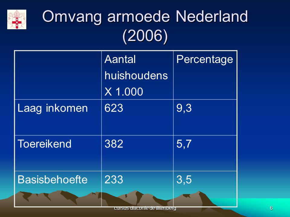 cursus diaconie de tiltenberg6 Omvang armoede Nederland (2006) Aantal huishoudens X 1.000 Percentage Laag inkomen6239,3 Toereikend3825,7 Basisbehoefte2333,5