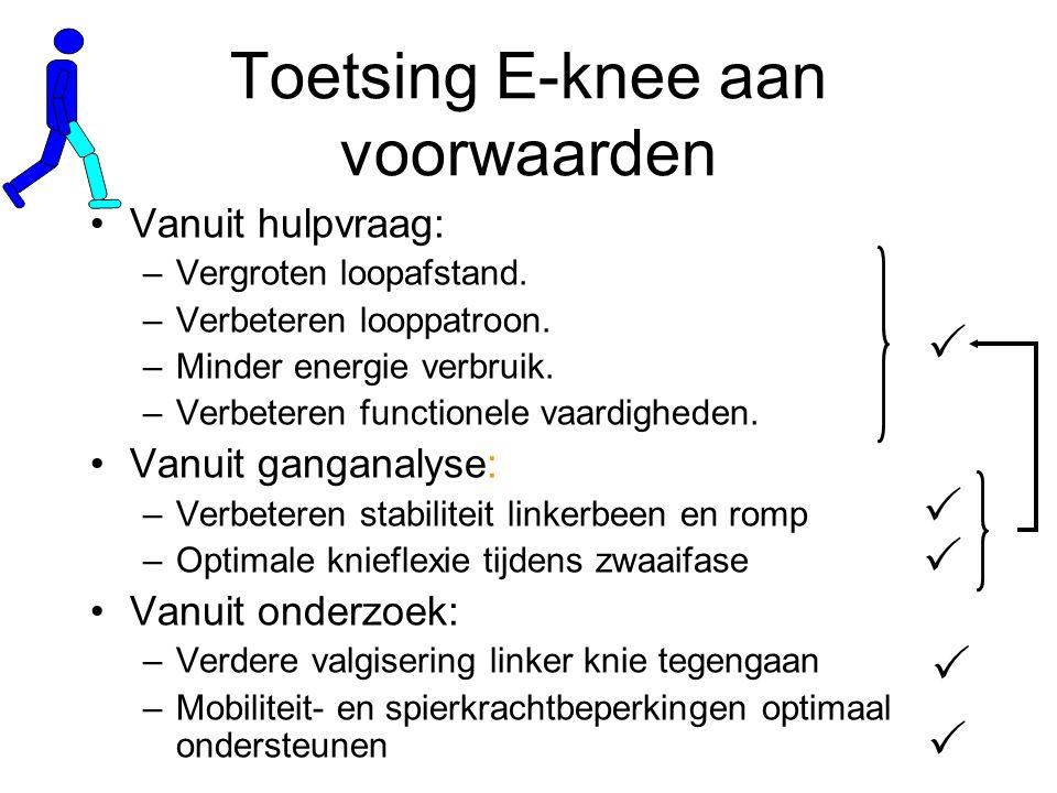 Toetsing E-knee aan voorwaarden Vanuit hulpvraag: –Vergroten loopafstand.