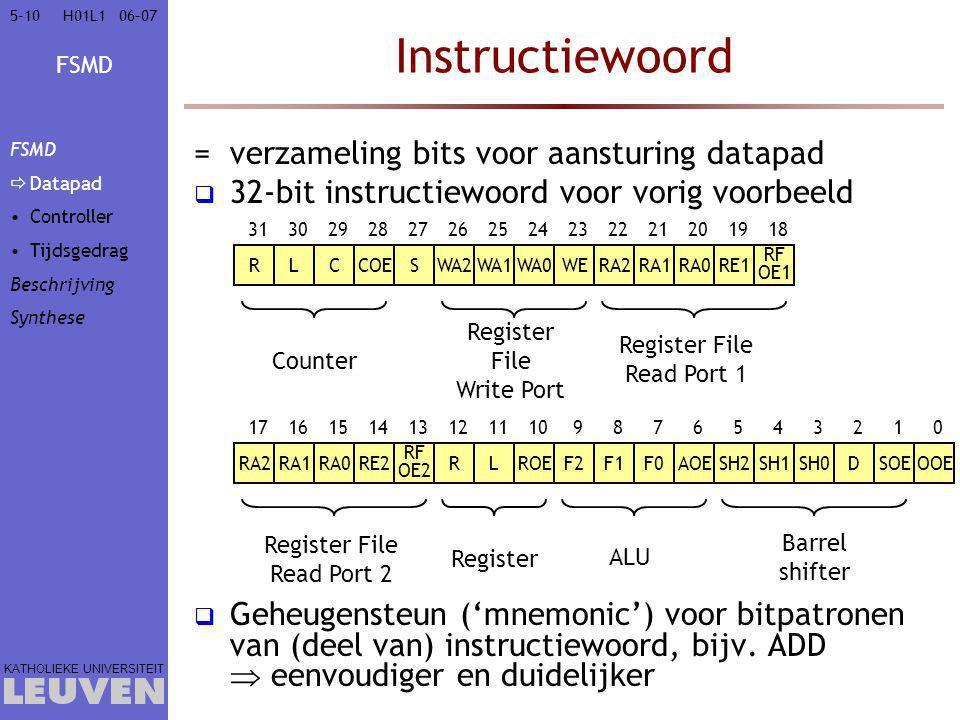 FSMD KATHOLIEKE UNIVERSITEIT 5-1006–07H01L1 Instructiewoord =verzameling bits voor aansturing datapad  32-bit instructiewoord voor vorig voorbeeld  Geheugensteun ('mnemonic') voor bitpatronen van (deel van) instructiewoord, bijv.