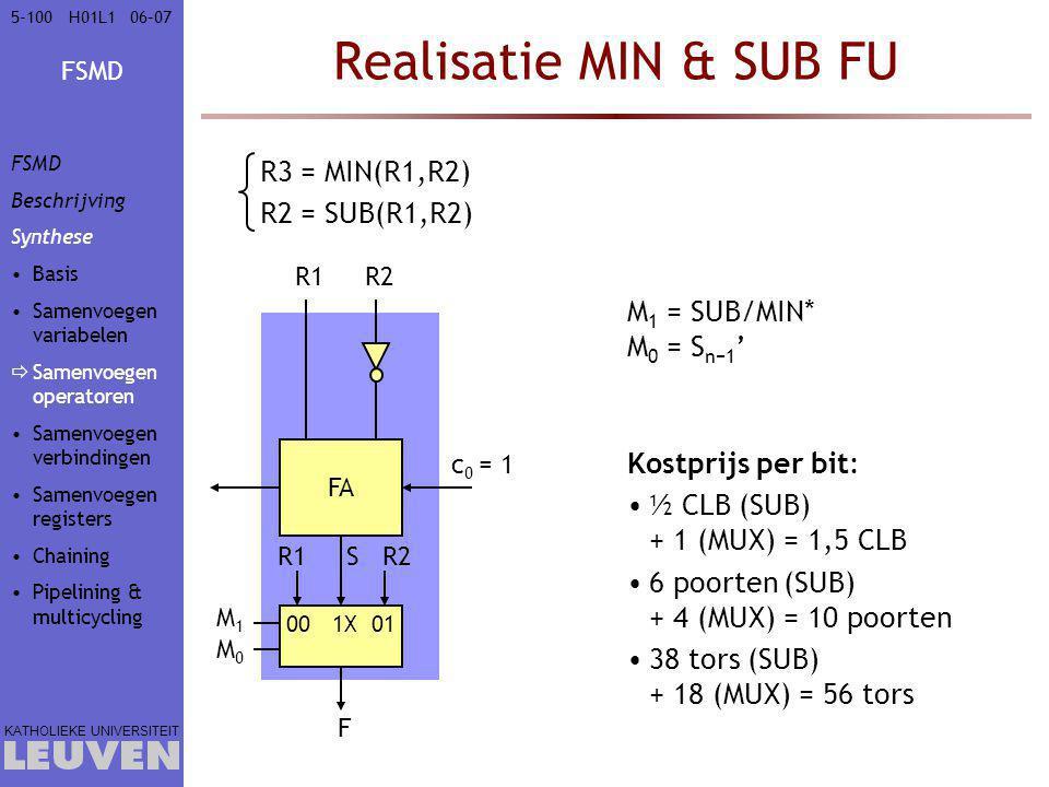 FSMD KATHOLIEKE UNIVERSITEIT 5-10006–07H01L1 Realisatie MIN & SUB FU FA R1 c 0 = 1 R2 R1R2 00 1X 01 M1M0M1M0 F S Kostprijs per bit: ½ CLB (SUB) + 1 (MUX) = 1,5 CLB 6 poorten (SUB) + 4 (MUX) = 10 poorten 38 tors (SUB) + 18 (MUX) = 56 tors M 1 = SUB/MIN* M 0 = S n−1 ' R3 = MIN(R1,R2) R2 = SUB(R1,R2) FSMD Beschrijving Synthese Basis Samenvoegen variabelen  Samenvoegen operatoren Samenvoegen verbindingen Samenvoegen registers Chaining Pipelining & multicycling