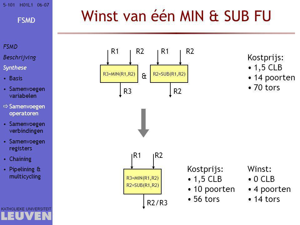 FSMD KATHOLIEKE UNIVERSITEIT 5-10106–07H01L1 Winst van één MIN & SUB FU R2=SUB(R1,R2) R1R2 Kostprijs: 1,5 CLB 14 poorten 70 tors R3=MIN(R1,R2) R3 & R1R2 Winst: 0 CLB 4 poorten 14 tors Kostprijs: 1,5 CLB 10 poorten 56 tors R3=MIN(R1,R2) R2=SUB(R1,R2) R1 R2/R3 R2 FSMD Beschrijving Synthese Basis Samenvoegen variabelen  Samenvoegen operatoren Samenvoegen verbindingen Samenvoegen registers Chaining Pipelining & multicycling