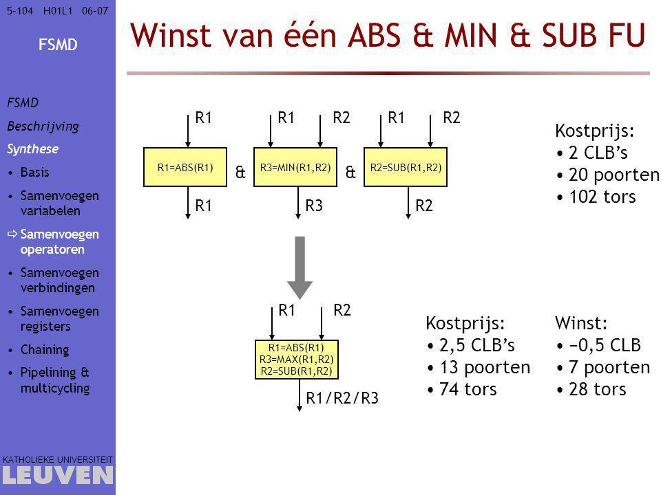 FSMD KATHOLIEKE UNIVERSITEIT 5-10406–07H01L1 Winst van één ABS & MIN & SUB FU R3=MIN(R1,R2) R1R2 R3 Kostprijs: 2 CLB's 20 poorten 102 tors R1=ABS(R1) R1 & R2=SUB(R1,R2) R1R2 & Winst: −0,5 CLB 7 poorten 28 tors R1=ABS(R1) R3=MAX(R1,R2) R2=SUB(R1,R2) R1R2 R1/R2/R3 Kostprijs: 2,5 CLB's 13 poorten 74 tors FSMD Beschrijving Synthese Basis Samenvoegen variabelen  Samenvoegen operatoren Samenvoegen verbindingen Samenvoegen registers Chaining Pipelining & multicycling
