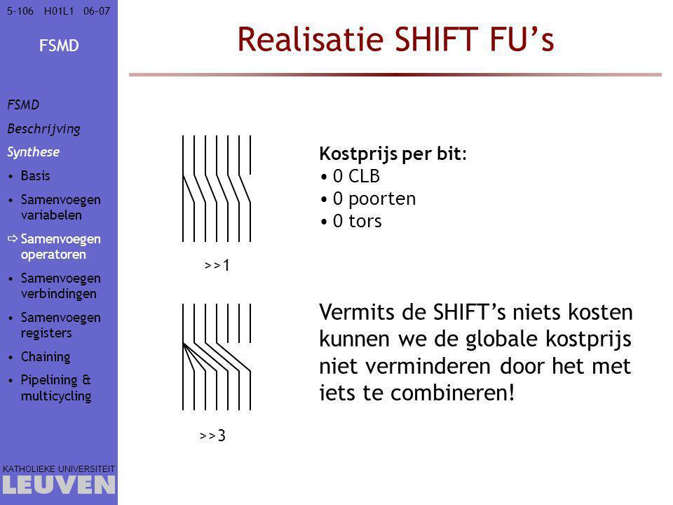 FSMD KATHOLIEKE UNIVERSITEIT 5-10606–07H01L1 Realisatie SHIFT FU's Kostprijs per bit: 0 CLB 0 poorten 0 tors >>1 >>3 Vermits de SHIFT's niets kosten kunnen we de globale kostprijs niet verminderen door het met iets te combineren.