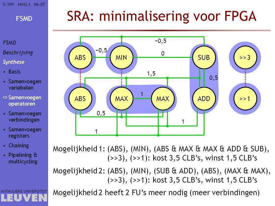 FSMD KATHOLIEKE UNIVERSITEIT 5-10906–07H01L1 SRA: minimalisering voor FPGA ABS MIN MAX ADD SUB>>3 >>1 1 0,5 −0,5 0,5 1 1 1,5 0 −0,5 Mogelijkheid 1:(ABS), (MIN), (ABS & MAX & MAX & ADD & SUB), (>>3), (>>1): kost 3,5 CLB's, winst 1,5 CLB's Mogelijkheid 2:(ABS), (MIN), (SUB & ADD), (ABS), (MAX & MAX), (>>3), (>>1): kost 3,5 CLB's, winst 1,5 CLB's Mogelijkheid 2 heeft 2 FU's meer nodig (meer verbindingen) FSMD Beschrijving Synthese Basis Samenvoegen variabelen  Samenvoegen operatoren Samenvoegen verbindingen Samenvoegen registers Chaining Pipelining & multicycling