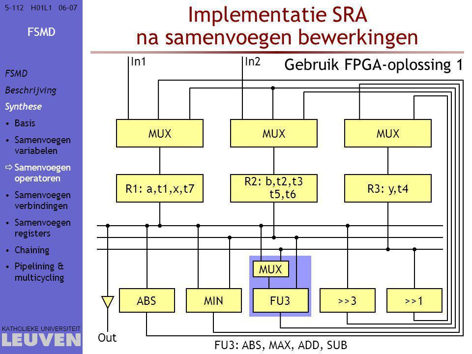 FSMD KATHOLIEKE UNIVERSITEIT 5-11206–07H01L1 Implementatie SRA na samenvoegen bewerkingen ABS R2: b,t2,t3 t5,t6 R1: a,t1,x,t7R3: y,t4 MUX In1In2 Out MINFU3>>3>>1 MUX Gebruik FPGA-oplossing 1 FU3: ABS, MAX, ADD, SUB FSMD Beschrijving Synthese Basis Samenvoegen variabelen  Samenvoegen operatoren Samenvoegen verbindingen Samenvoegen registers Chaining Pipelining & multicycling