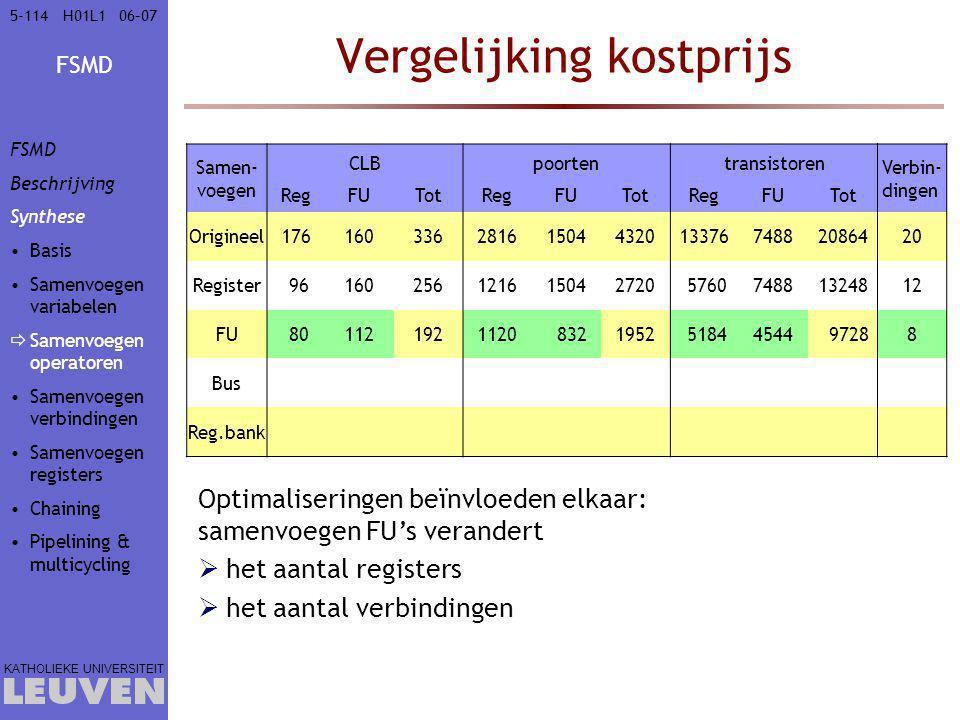 FSMD KATHOLIEKE UNIVERSITEIT 5-11406–07H01L1 Vergelijking kostprijs Samen- voegen CLBpoortentransistoren Verbin- dingen RegFUTotRegFUTotRegFUTot Origi