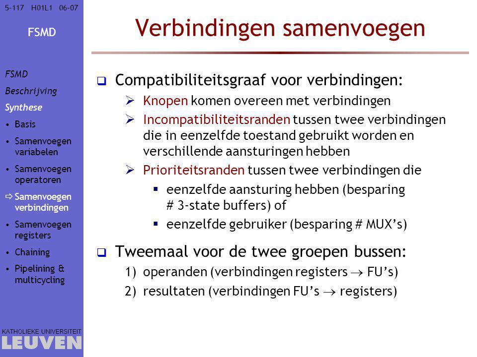 FSMD KATHOLIEKE UNIVERSITEIT 5-11706–07H01L1 Verbindingen samenvoegen  Compatibiliteitsgraaf voor verbindingen:  Knopen komen overeen met verbindingen  Incompatibiliteitsranden tussen twee verbindingen die in eenzelfde toestand gebruikt worden en verschillende aansturingen hebben  Prioriteitsranden tussen twee verbindingen die  eenzelfde aansturing hebben (besparing # 3-state buffers) of  eenzelfde gebruiker (besparing # MUX's)  Tweemaal voor de twee groepen bussen: 1)operanden (verbindingen registers  FU's) 2)resultaten (verbindingen FU's  registers) FSMD Beschrijving Synthese Basis Samenvoegen variabelen Samenvoegen operatoren  Samenvoegen verbindingen Samenvoegen registers Chaining Pipelining & multicycling