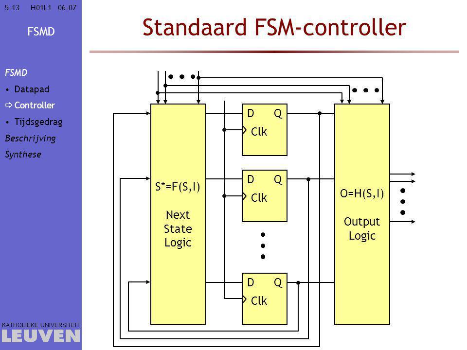 FSMD KATHOLIEKE UNIVERSITEIT 5-1306–07H01L1 Standaard FSM-controller D Clk Q S*=F(S,I) Next State Logic O=H(S,I) Output Logic D Clk Q D Q FSMD Datapad