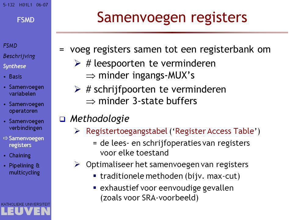 FSMD KATHOLIEKE UNIVERSITEIT 5-13206–07H01L1 Samenvoegen registers =voeg registers samen tot een registerbank om  # leespoorten te verminderen  minder ingangs-MUX's  # schrijfpoorten te verminderen  minder 3-state buffers  Methodologie  Registertoegangstabel ('Register Access Table') =de lees- en schrijfoperaties van registers voor elke toestand  Optimaliseer het samenvoegen van registers  traditionele methoden (bijv.