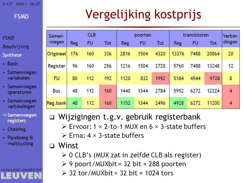 FSMD KATHOLIEKE UNIVERSITEIT 5-13706–07H01L1 Vergelijking kostprijs  Wijzigingen t.g.v. gebruik registerbank  Ervoor: 1 × 2-to-1 MUX en 6 × 3-state