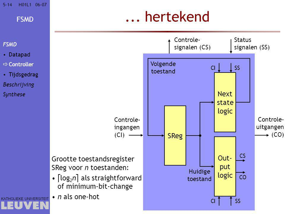 FSMD KATHOLIEKE UNIVERSITEIT 5-1406–07H01L1... hertekend SReg Next state logic Out- put logic CI SS Huidige toestand Volgende toestand Controle- ingan