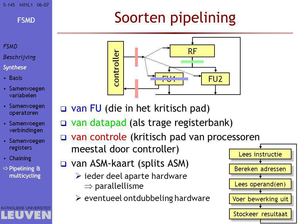 FSMD KATHOLIEKE UNIVERSITEIT 5-14506–07H01L1 Soorten pipelining  van FU (die in het kritisch pad)  van datapad (als trage registerbank)  van controle (kritisch pad van processoren meestal door controller)  van ASM-kaart (splits ASM)  ieder deel aparte hardware  parallellisme  eventueel ontdubbeling hardware Lees instructie Bereken adressen Lees operand(en) Voer bewerking uit Stockeer resultaat controller RF FU1FU2 FSMD Beschrijving Synthese Basis Samenvoegen variabelen Samenvoegen operatoren Samenvoegen verbindingen Samenvoegen registers Chaining  Pipelining & multicycling