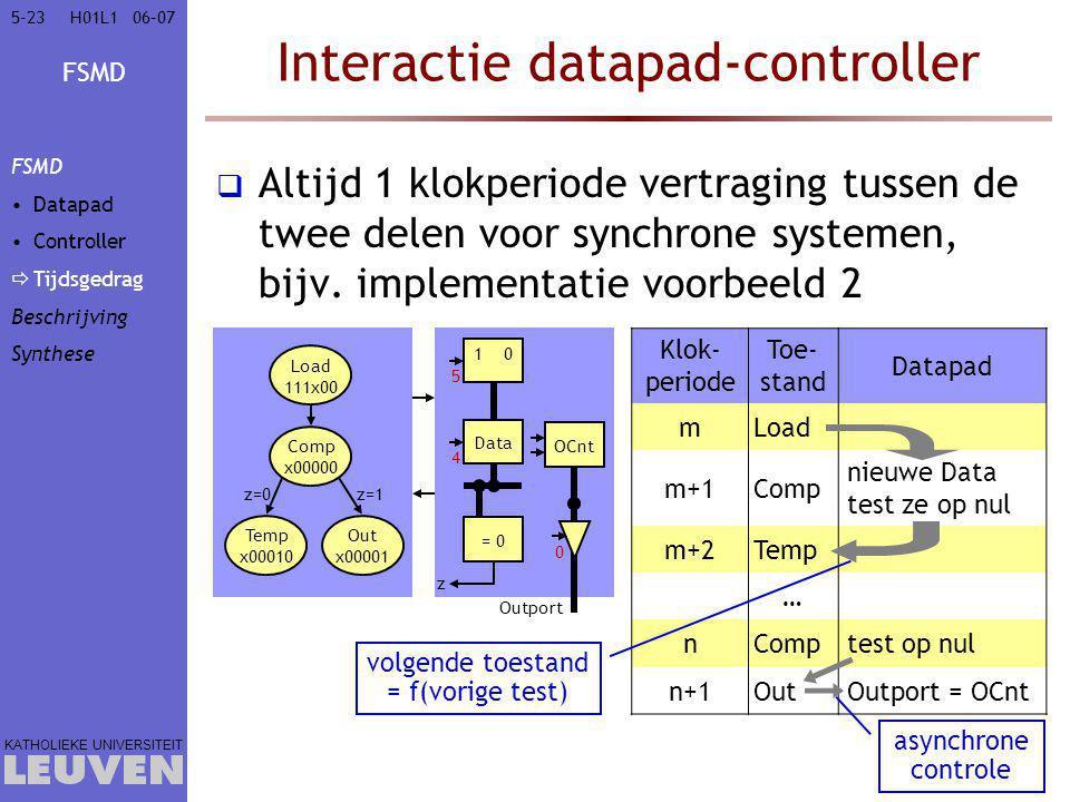 FSMD KATHOLIEKE UNIVERSITEIT 5-2306–07H01L1 Interactie datapad-controller  Altijd 1 klokperiode vertraging tussen de twee delen voor synchrone systemen, bijv.