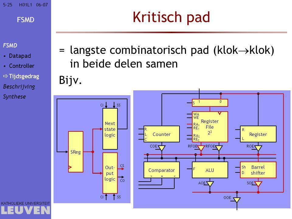 FSMD KATHOLIEKE UNIVERSITEIT 5-2506–07H01L1 Kritisch pad =langste combinatorisch pad (klok  klok) in beide delen samen Bijv. FSMD Datapad Controller